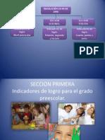 Dimensiones Del Prescolar
