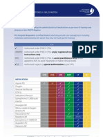 EMT Appendix 2 Medications and Skills Matrix