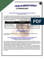 Repaso de Escuela Del Ministerio Teocratico - Setiembre-Octubre 2,011