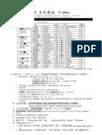 Biochem-國考速成