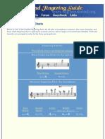 Timothy+Reichard Saxophone+Fingering+Charts
