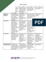 Rubric Persuasion Paper 1
