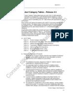 ProdCat Tables 4-5