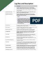 SCCM Log File Description