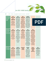 Application of the ISO 14000 Family