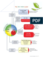 The ISO 14000 Model