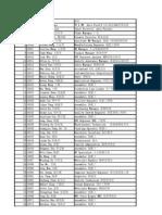 Trico Associates List-0818