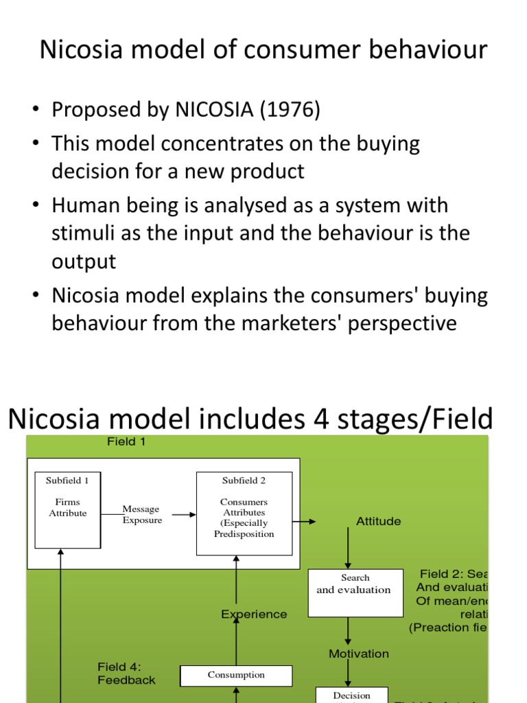 consumer behavior models by engel blackwell miniard The engel kollat blackwell model of consumer behavior was designed to explain the increasing amount of knowledge about consumer behavior.