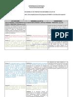 Análisis comparativo entre la Ley 30 y la propuesta de reforma