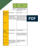Tipologia y Aspectos de Medios Impresos2 Auto Guard Ado)