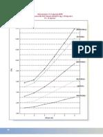 Dimensiones Tuberias PEAD ISO 4427 PE80