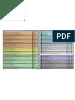 Matriz Hierarquização de impactos