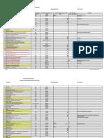 Balance Work List for Ratmalana WWTP 2011 09 11