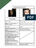 Camila Vallejo V/S Constanza Araoz