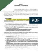Manejo Del Proceso Contable