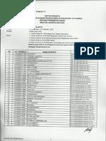 Daftar Peserta PLPG Angkatan 12 Wilayah Didkas Jakarta Selatan