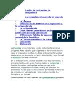 Fuentes Del Derecho (Tema v)