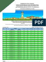 Jadwal Imsakiyah Kota Tarakan
