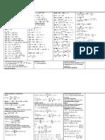 Mathematics Formula 1