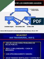 SCACEST IAMQ1