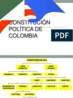 ConstitucionColombianaestructura