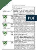 Pesquisa Randômica de artigos científicos sobre LOGOTERAPIA