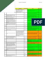 BP Shipping Polaris Requirements Rev3