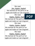 Apples Diagram Script