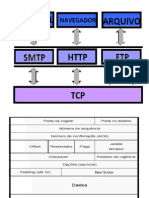 TCP_GATE