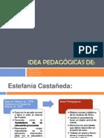 Compendio de Ideas Pedagogic As