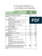 Tabla de Porcientos Máximos  y Porcentajes de Deducción Inmediata