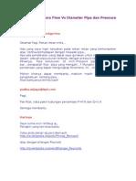 Hubungan Antara Flow vs Diameter Pipa Dan Pressure