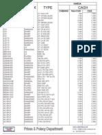 Ali Murtadlo Columbia Price List of Electro