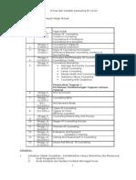 perincian Prinsip 2011
