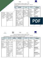 planificação dos módulos de EE da naval