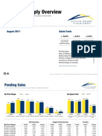 Austin Housing Supply Overview | August 2011