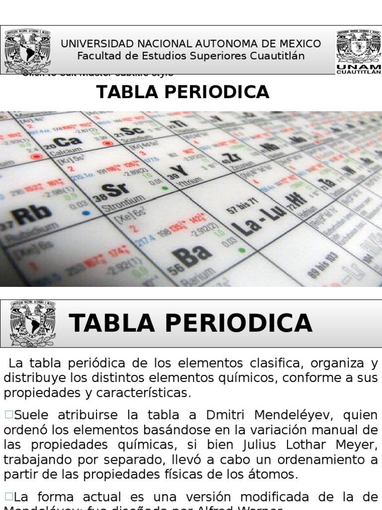 Tabla periodica facultad de quimica unam images periodic table and tabla periodica de los elementos unam images periodic table and tabla periodica de los elementos quimicos urtaz Gallery