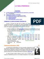 Tabla Periodic A