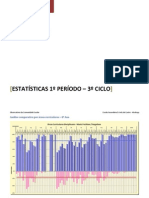 Relatorio_Disciplinas_3ciclo