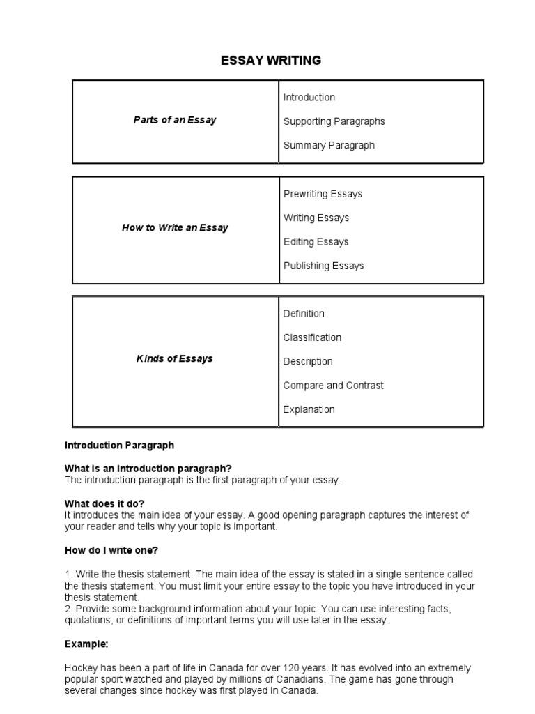 Essay editing tips health