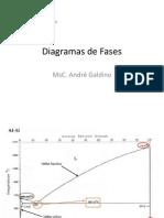 Aula 02 - Exemplos de Diagramas de Fases