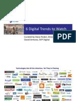 Digital Trends to Watch Marketing