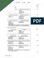 2000 Chemistry Paper I Marking Scheme
