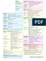 Incanter Cheat Sheet