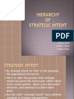 Hierarchy of Str Intent