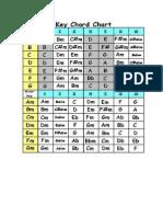 Key Chords chart