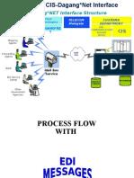 processflow-22feb05