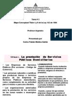 Mapa Conceptual Titulos 1 y 2 Ley 142
