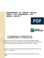 Performance of Various Mutual Funds & Its Comparison