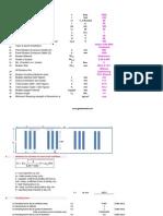 Panel Busbar Sizing calculations_thomas and Rata